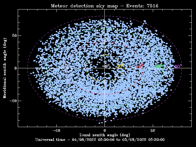 Meteor detection sky map.
